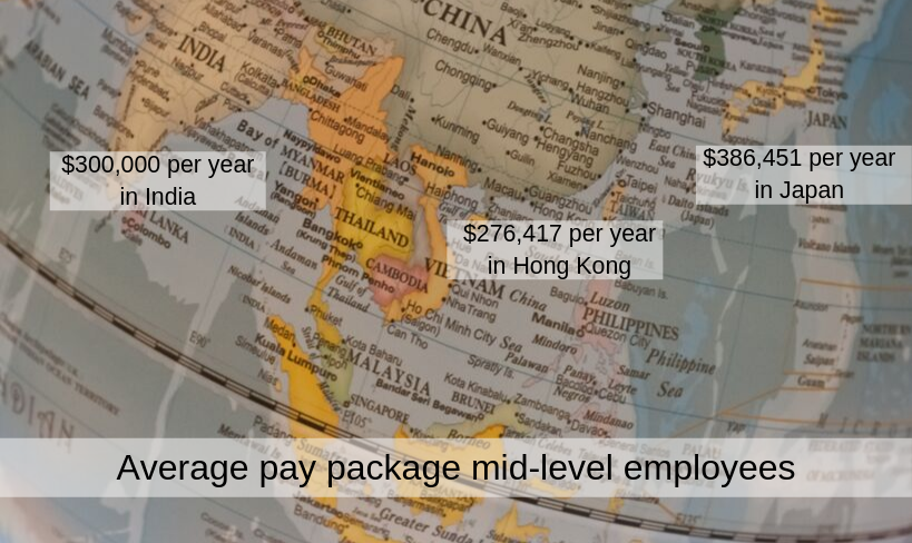 Top Countries in Asia with the Highest Expat Salaries 3