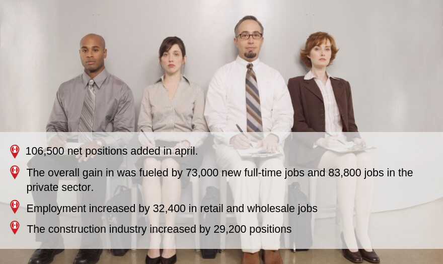 Over 106,000 Canadian Jobs Created in April 2019 3